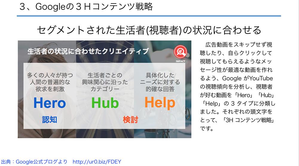 Googleの3Hコンテンツ戦略