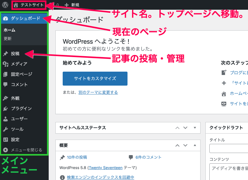 WordPress管理画面 ダッシュボードの解説