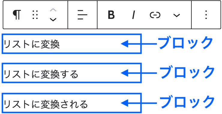 複数の段落ブロック
