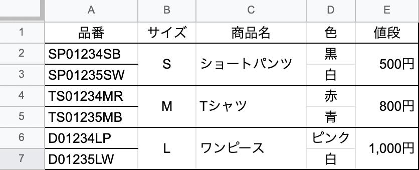 結合セルのある表